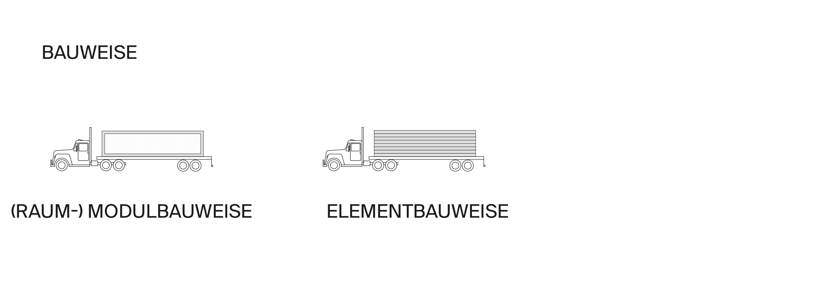 Graphik zur Bauweise in Modul- oder Elementbauweise