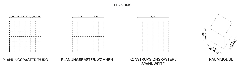 Graphik mit Planungs- und Konstruktionsraster sowie Raummodul