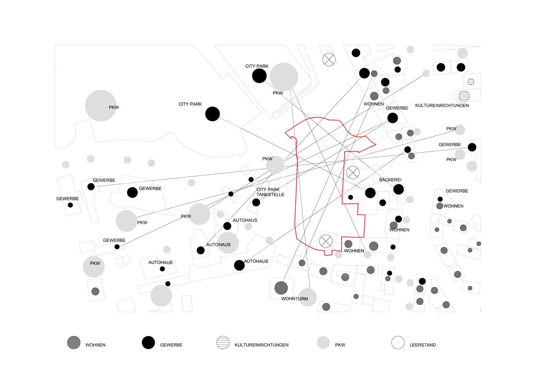 Plan / Diagramm mit Verbindung der Nutzungen in der Umgebung Grundstück Einfahrt Citypark Fabrikgasse