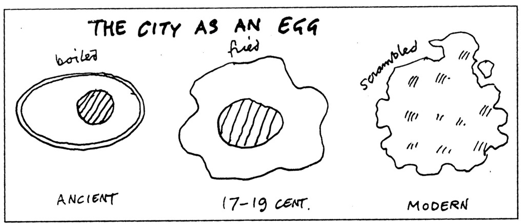 graphic of The City as an Egg